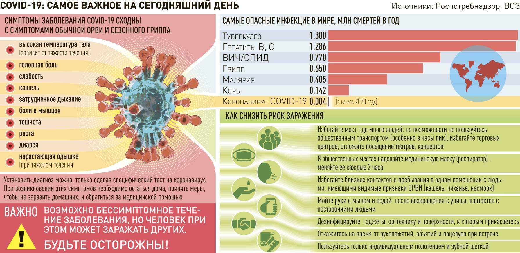 Какие глобальные события прикрывают истерией вокруг коронавируса covid-19