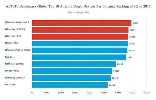Топ-12 лучших телевизоров со smart tv на android