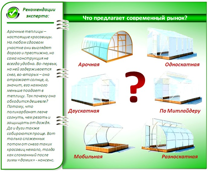 Как выбрать поликарбонат - кровля и крыша