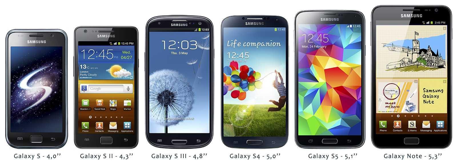 В самых дорогих смартфонах и планшетах samsung позеленели экраны. перезагрузка и сброс настроек не помогают - cnews