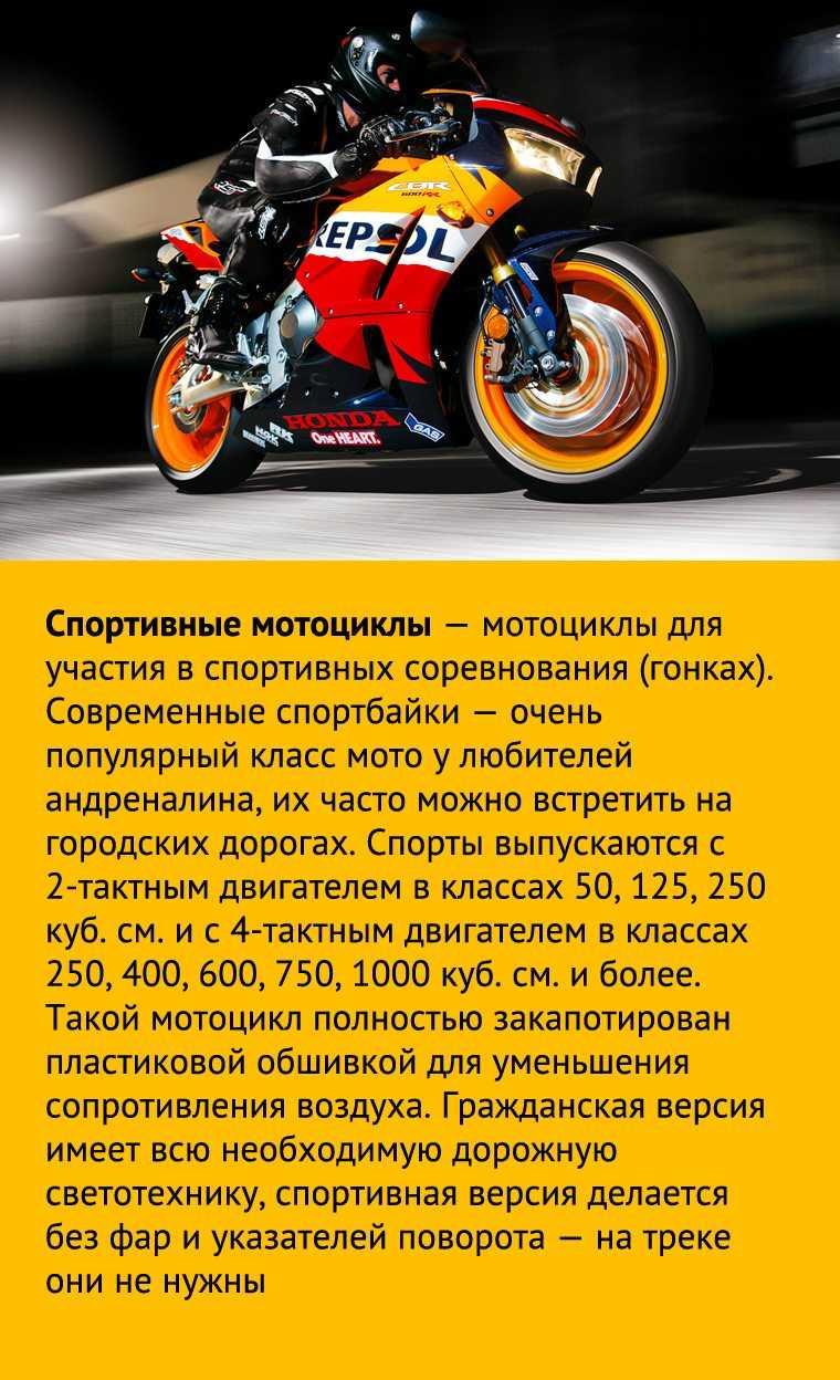 Как выбрать мотоцикл? (первый, второй, очередной) / блог им. mskaa / байкпост