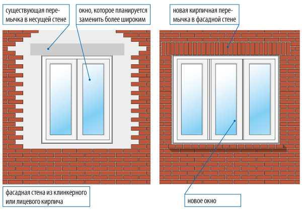 Какие пластиковые окна лучше поставить: тонкости выбора оконных конструкций + пятерка лучших производителей