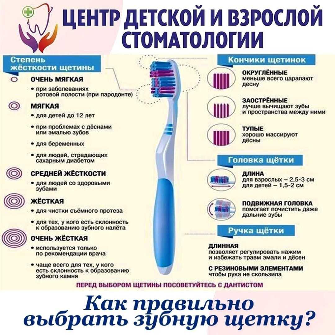Плюсы и минусы звуковых и ультразвуковых электрических зубных щеток блог ирригатор.ру