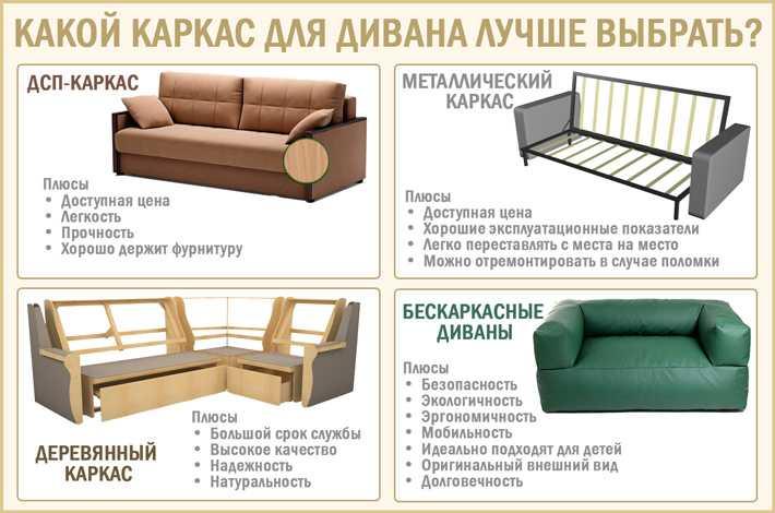 Качественные диваны: рейтинг диванов хорошего качества. как выбрать удобный для сна? лучшие мебельные фабрики россии и других стран