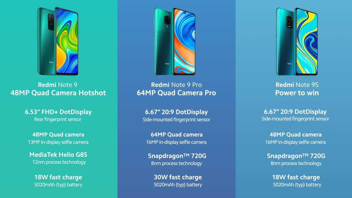 На российском рынке в продаже уже есть Note 9 Pro есть а теперь еще и просто Note 9Компания Xiaomi анонсировала новый смартфон с 653-дюймовым экраном и разрешением