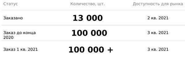 Переход с intel xeon на amd epyc: развенчиваем мифы, обходим подводные камни   hwp.ru
