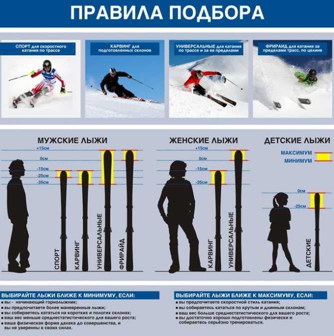В статье представлена полезная для многих спортсменов информация на счет того как выбрать сноуборд Вы узнаете какой купить по росту и весу