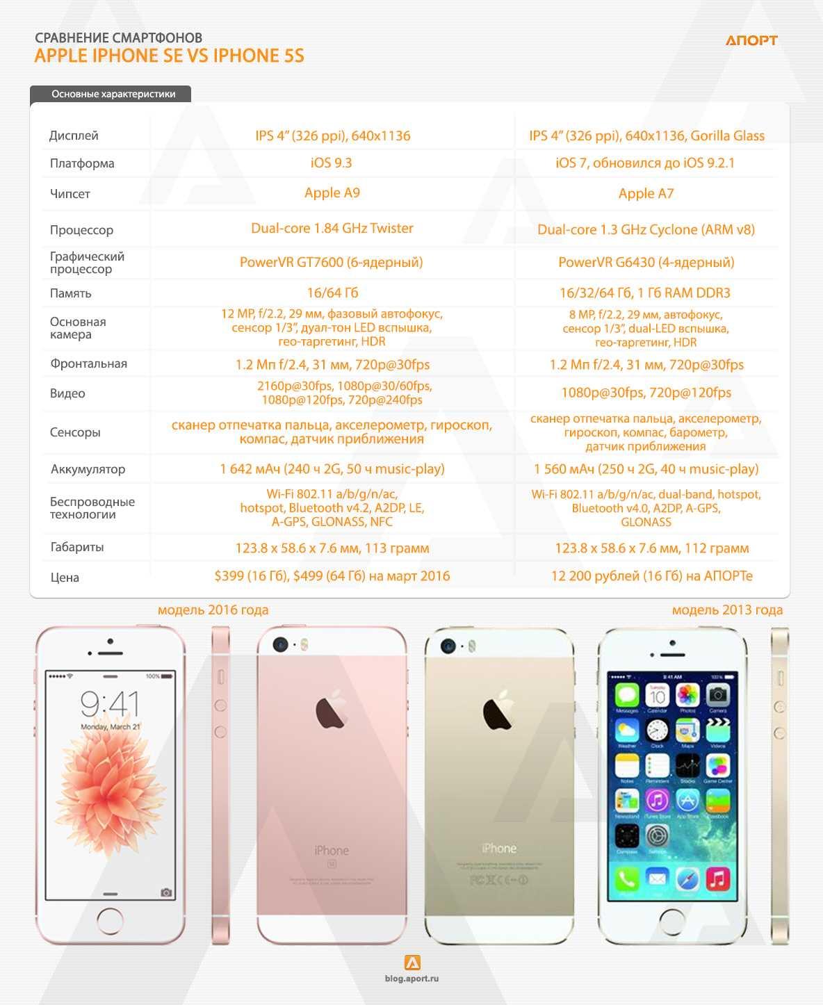 Почему в iphone x не используется сапфировое стекло