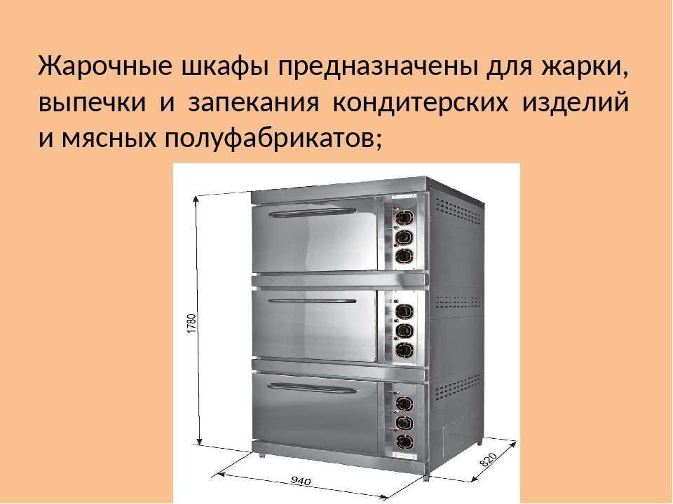 Как выбрать духовой шкаф: обзор всех видов духовок и функционала + рейтинг лучших моделей