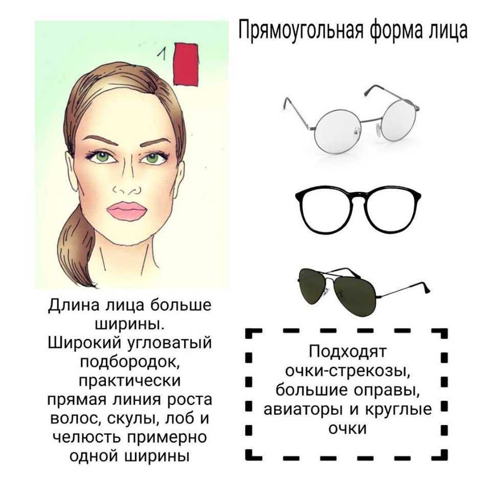 Очки для чтения, как правильно выбрать, обзор, отзывы.