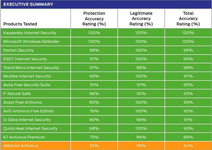 Как выбрать йогуртницу: рейтинг лучших моделей