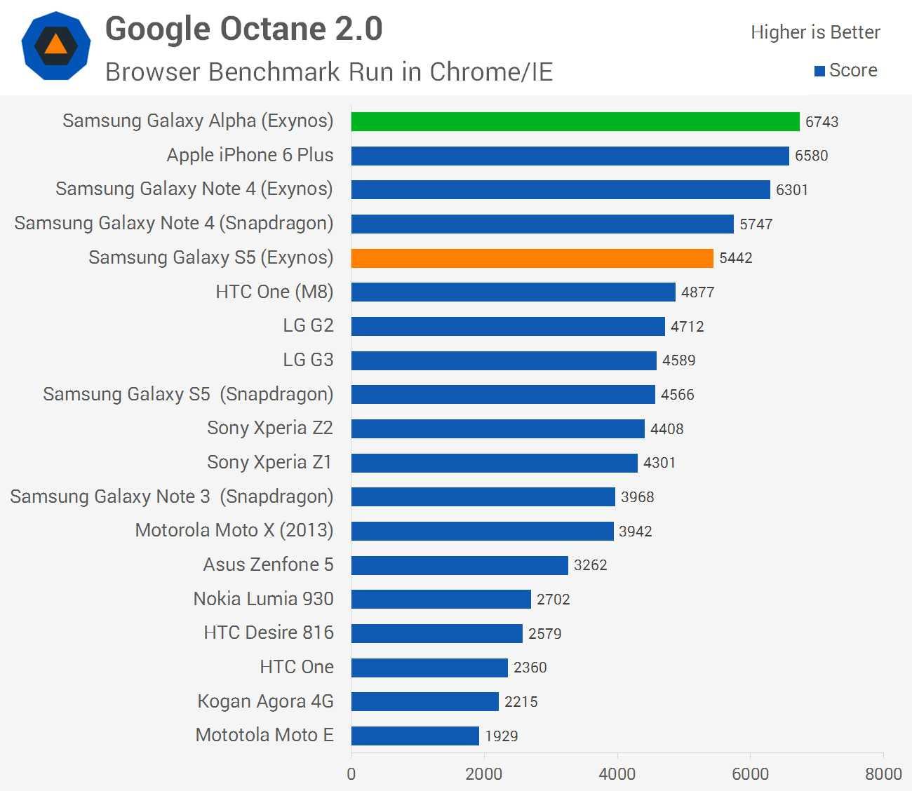 Iphone 11, galaxy a51, redmi note 9 - самые продаваемые телефоны 2020 года - 112 украина