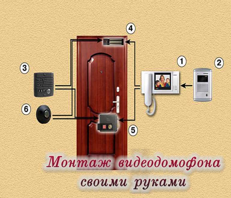 В чём разница между умными замками для дома. и вообще, они надёжны?