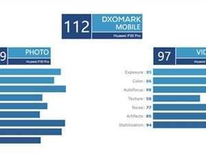 Dxomark: шарлатаны или красавчики?