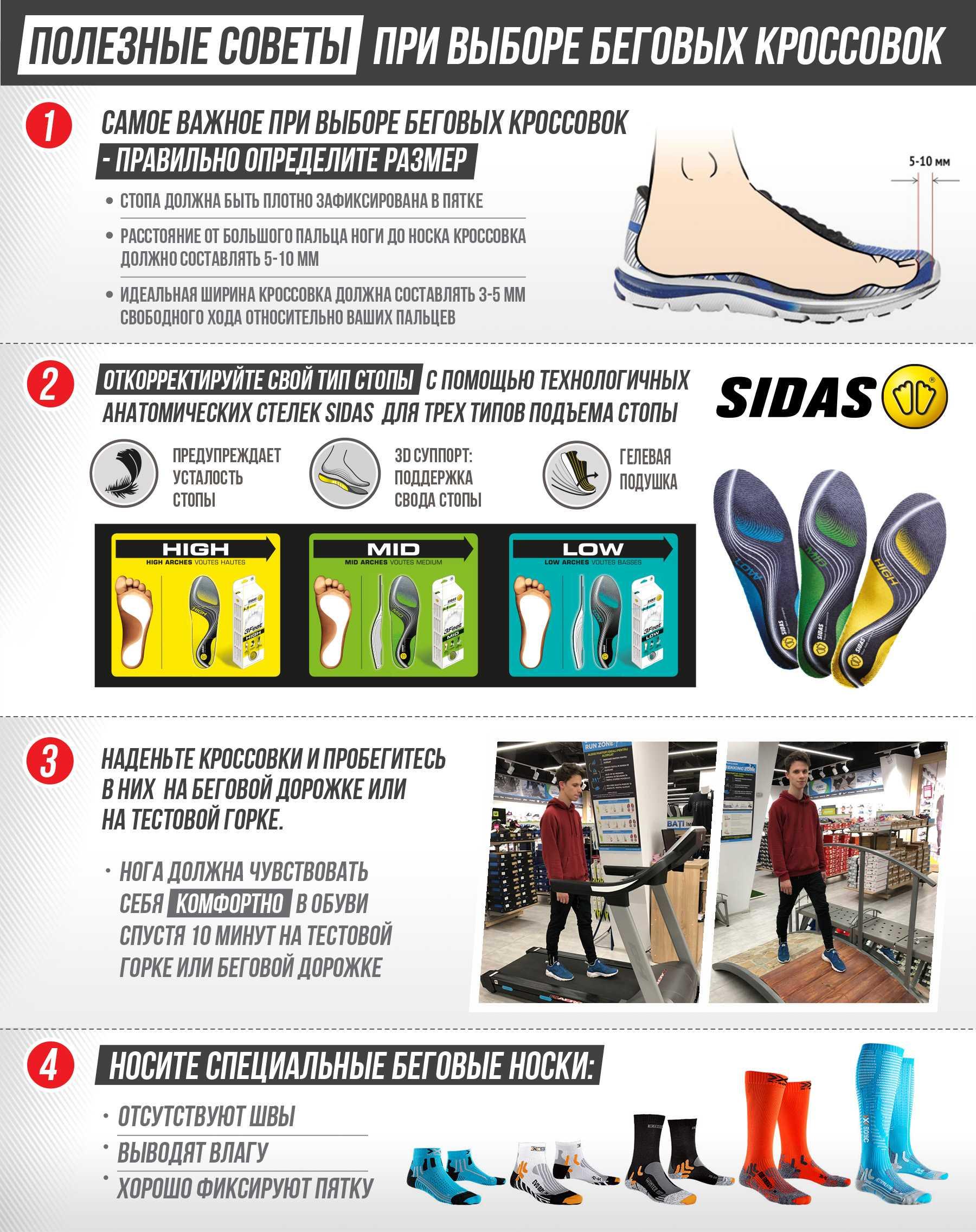 Как выбрать лучшие кроссовки для бега? :: как правильно ::  «живи!
