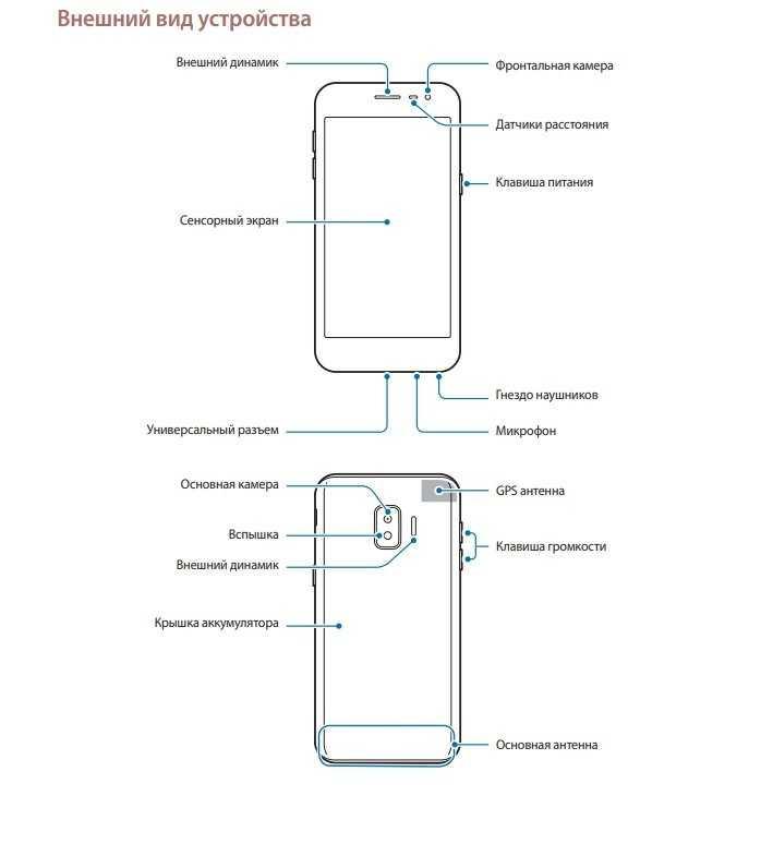 Презентация новинки прошла без лишних рекламных постеров и предварительных анонсов в Интернете Вместе с тем ультрабюджетный смартфон Galaxy J2 Core 2021 года от