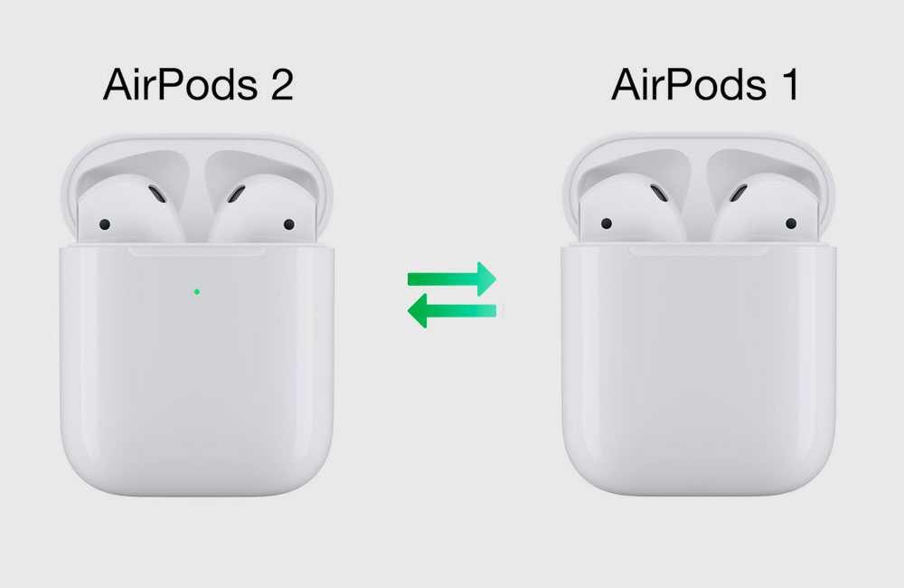 Так ли хороши airpods pro в сравнении с другими наушниками?   appleinsider.ru