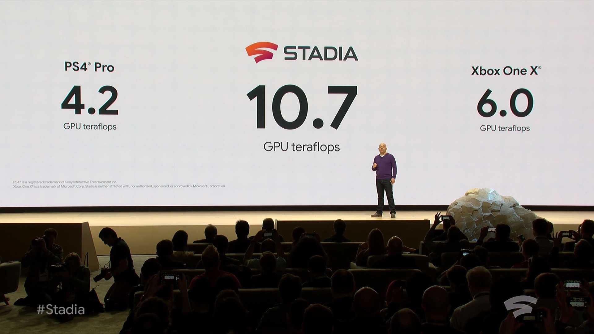 Мы поиграли в google stadia. слишком сыро, чтобы быть правдой
