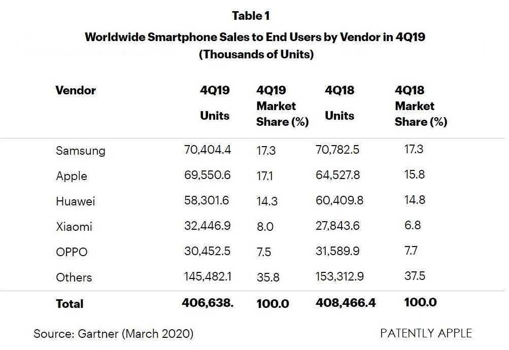 Компания OPPO теперь уже не только выпускает достойных конкурентов мировым брендам по производству смартфонов но и работает над инновационными технологиями В
