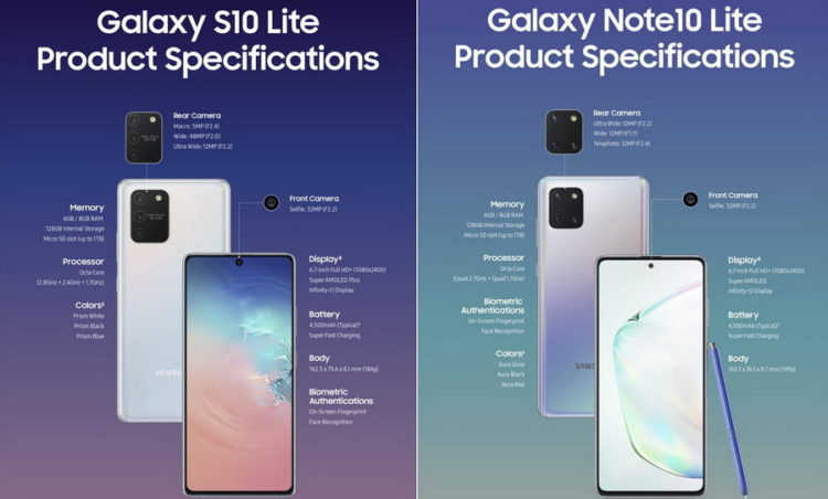 Компания Samsung ранее сообщала о желании выпустить упрощенные версии своих флагманов включая Galaxy S10 LiteиGalaxy Note 10 Lite Информация подтвердилась Новинки