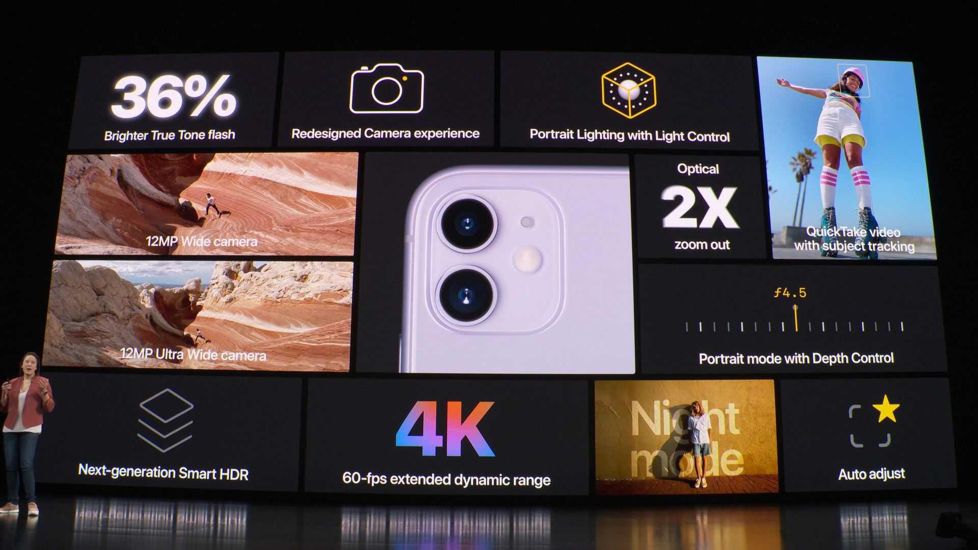 Обзор iphone 12 и iphone 12 mini: дизайн, камеры, цены, старт продаж в россии