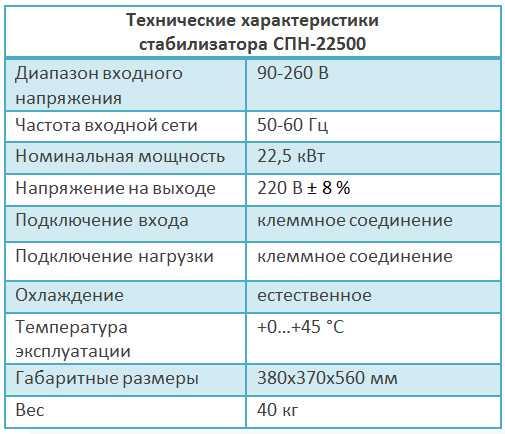 6 лучших стабилизаторов напряжения 220 в для дачи - рейтинг 2020