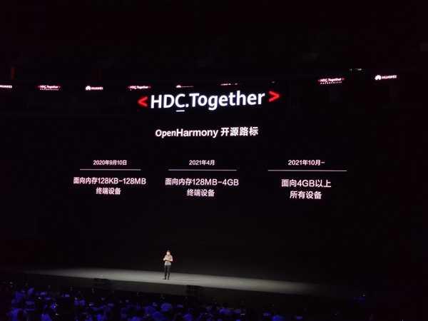 Huawei официально выпустила бету harmony os. как она работает на смартфоне - androidinsider.ru