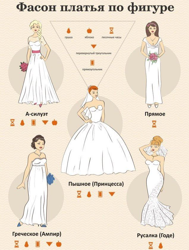 Как выбрать свадебное платье по типу фигуры [2019] – фото ? моделей на высокий & маленький рост