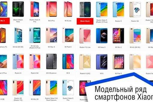 Обзор смартфона xiaomi poco x3 nfc: расширение экспансии