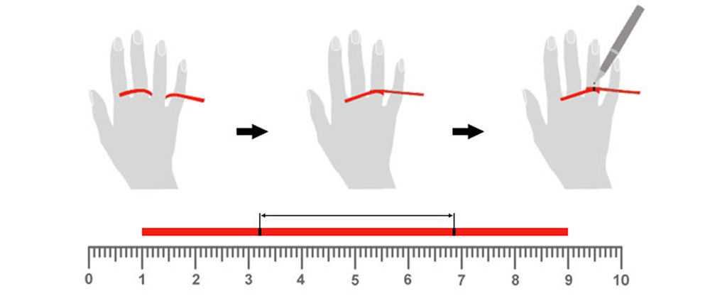 Как в домашних условиях узнать размер кольца на палец