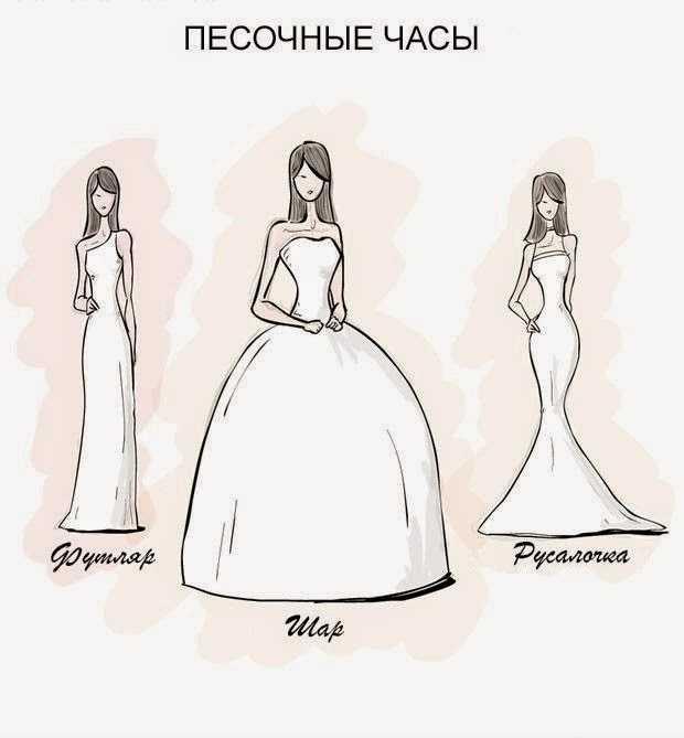 Советы от профессионала: как выбрать красивое и качественное свадебное платье?