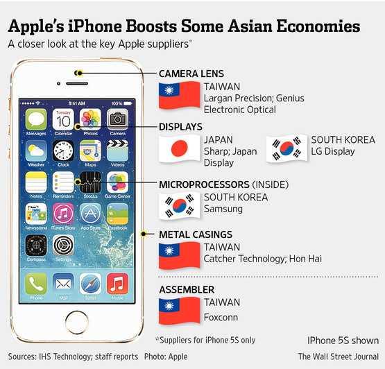 Известный производитель электроники компания Apple зарегистрировала в ЕЭК сразу 9 новых продуктов Преимущественно смартфоны которые проходят под разными модельными