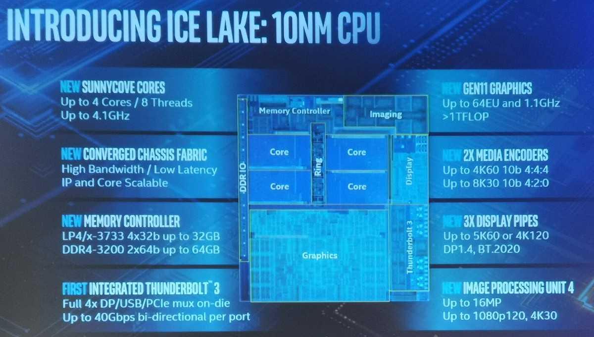 В Интернете появились первые слухи на предмет того что компания Qualcomm планирует представить чип начального уровня с поддержкой сетей 5G Сразу стоит отметить что