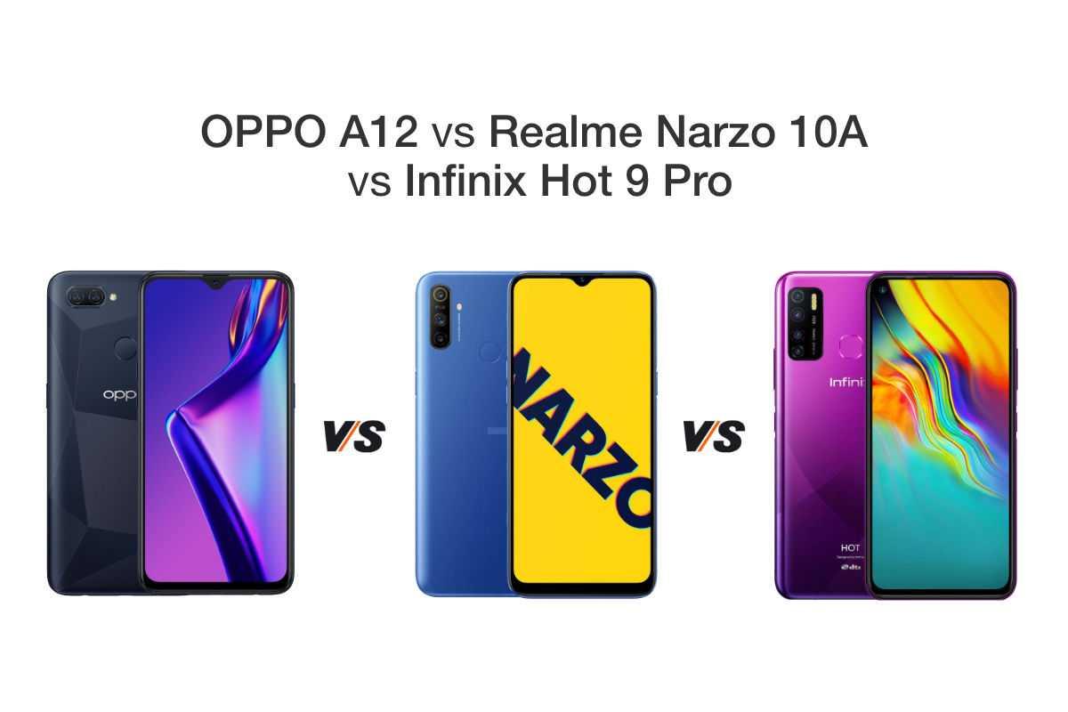Рейтинг лучших смартфонов oppo 2020 (декабрь).