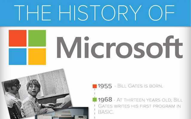 Microsoft рассказала cnews о новой стратегии в россии - cnews