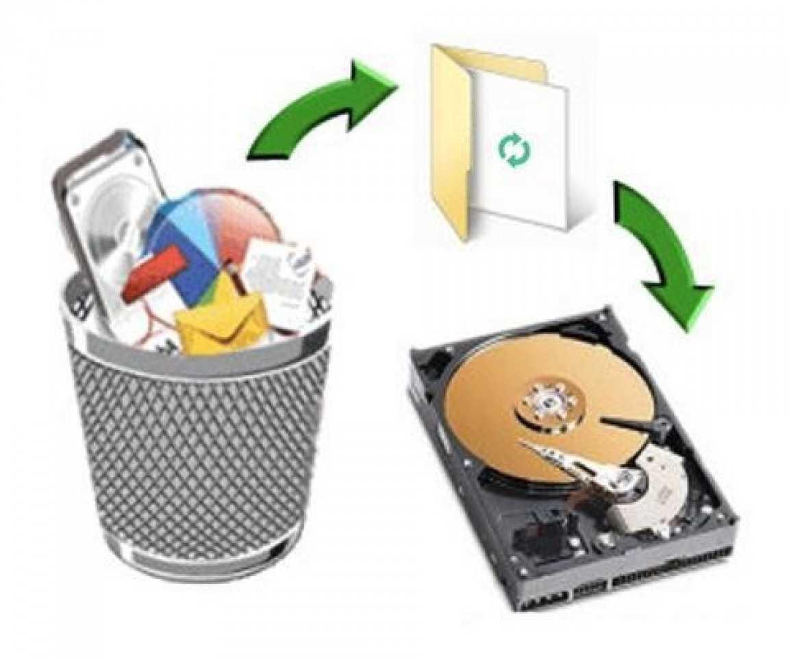 Проверяем долговечность хранения данных на обесточенном ssd на примере crucial p1