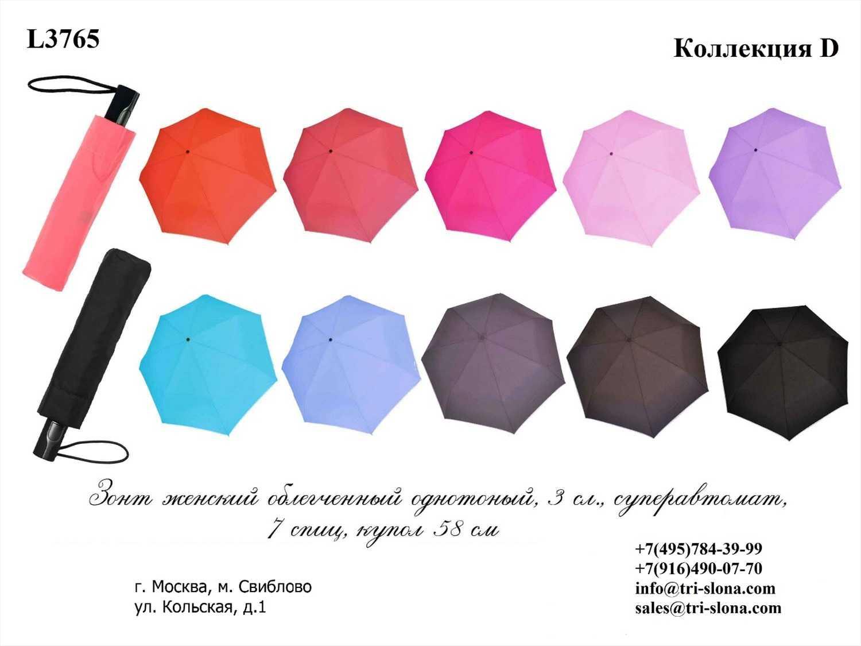 Как выбрать зонт? выбирай правильно.