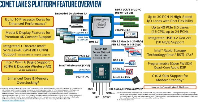 Intel выпустила сверхдорогой процессор, который почти не отличается от предшественника - cnews