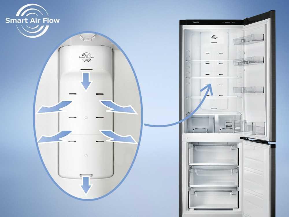 Система no frost (ноу фрост) что это такое в холодильнике, плюсы и минусы, full и total no frost, frost free