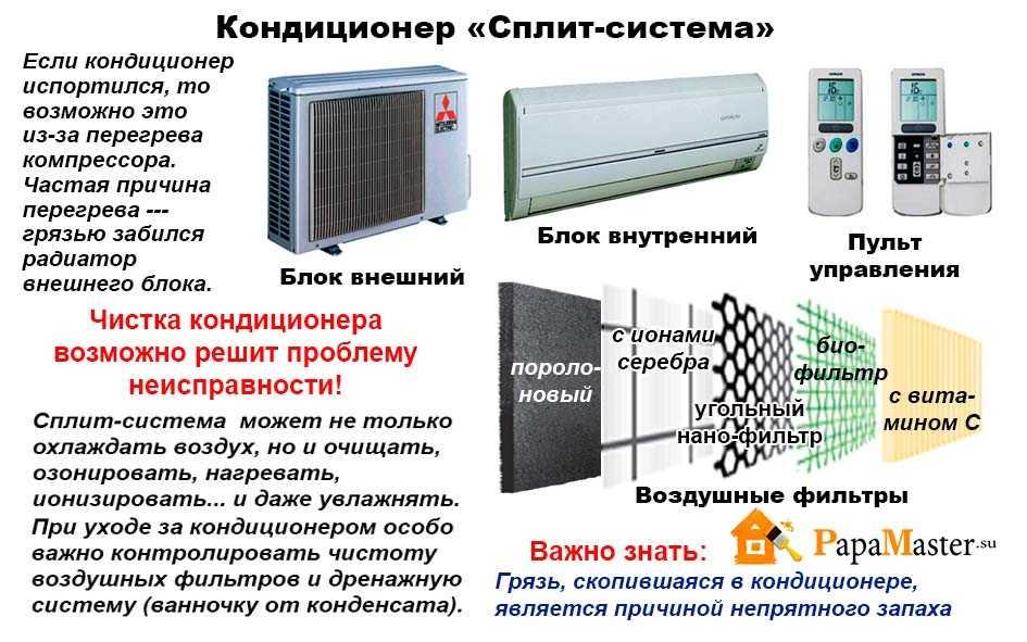 Покупка кондиционера – довольно сложная задача предполагающая не только понимание основных характеристик климатического оборудования но и расчет оптимальной мощности с