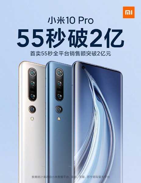 Xiaomi mi 10 pro+: новые подробности о будущей новинке - телеграф ► последние новости