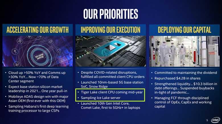 Рассекречены сроки выхода уникальных 10-нанометровых процессоров intel - cnews