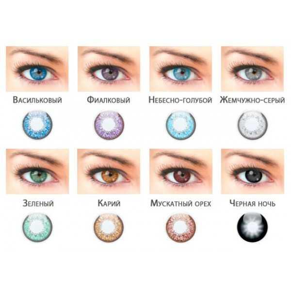 Как выбрать лучшие линзы для зрения