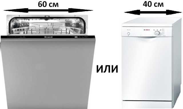 На что обратить внимание при покупке посудомоечной машины