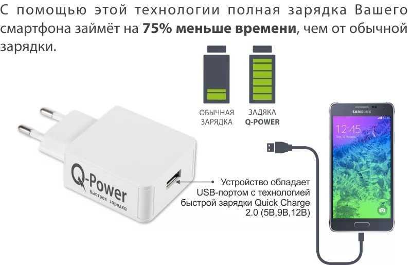 Самые быстрые беспроводные зарядки: выбор zoom. cтатьи, тесты, обзоры