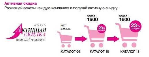Календарь распродаж 2020 онлайн - когда и что покупать с большой выгодой