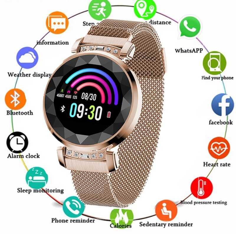 Обзор умных часов smart watch a1: внешне как apple, внутри — китаец
