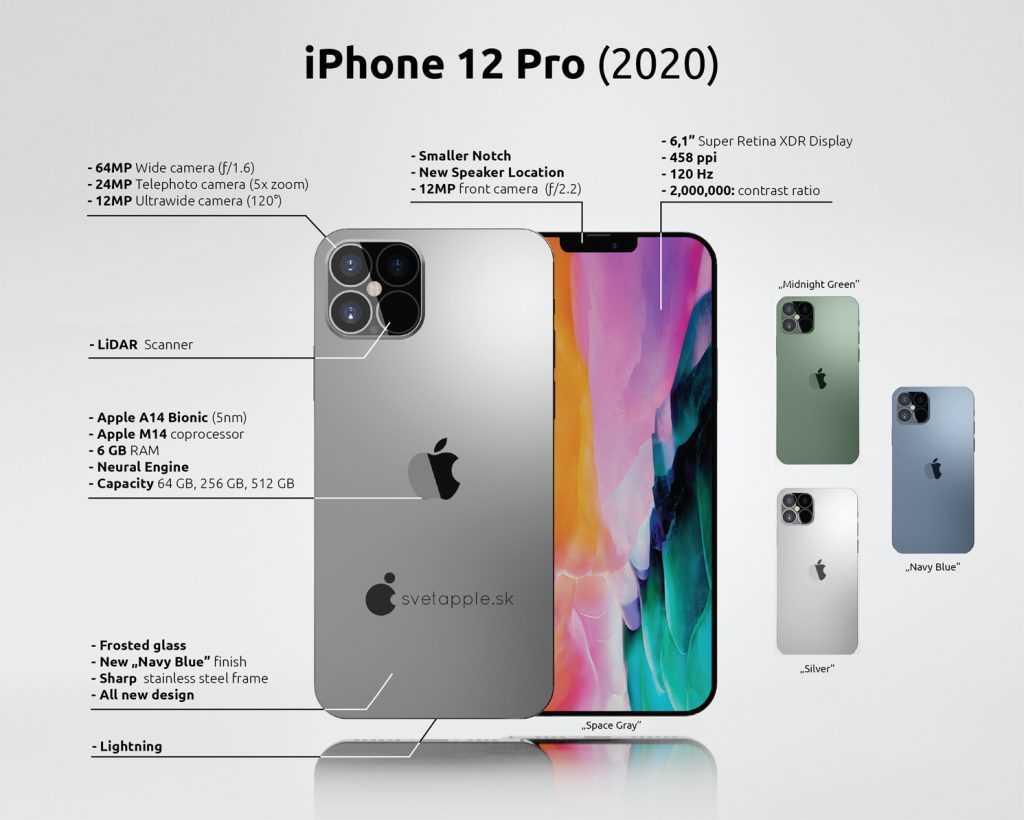 Что apple представит на осенней презентации   appleinsider.ru