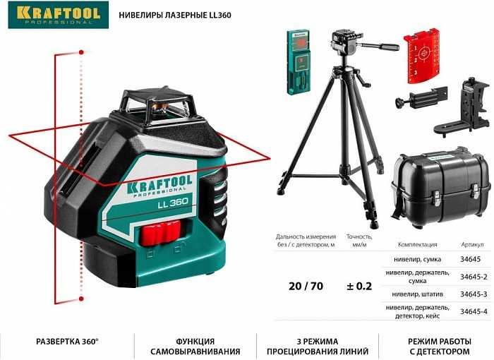 Как выбрать нивелир (уровень) для дома: виды (лазерный, оптический и прочие), какие лучше + отзывы
