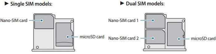 Характеристики samsung galaxy j2 core: ультрабюджетный смартфон на android go - mobcompany.info